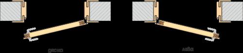 Gradde - посока на отваряне