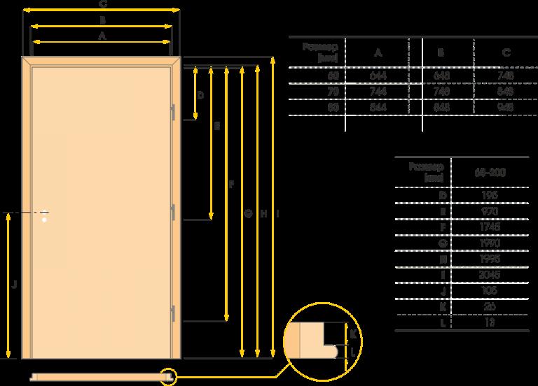 Gradde - Размери врата и каса